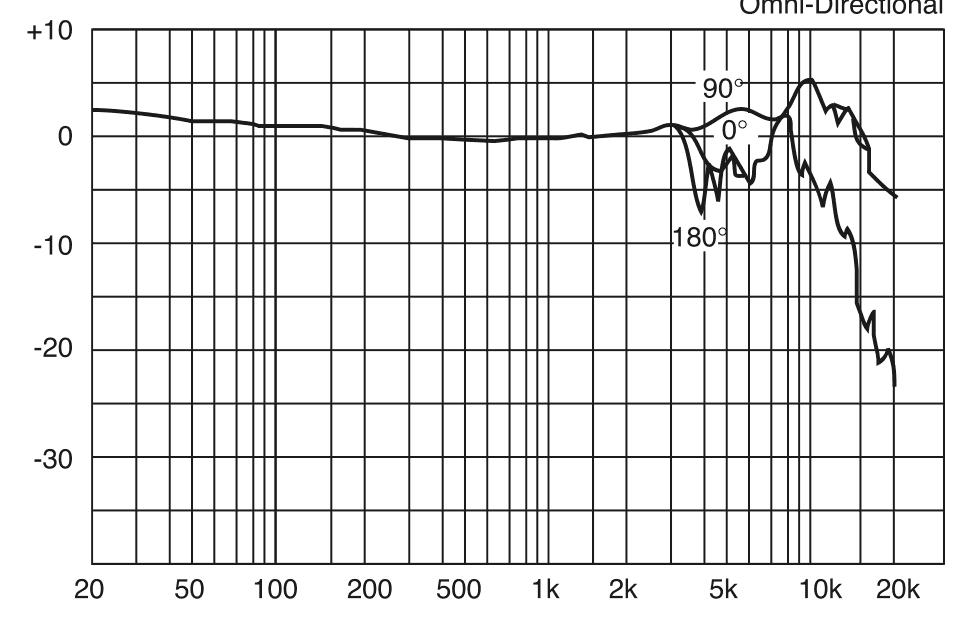 Sony C800gpac Recordinghacks Com