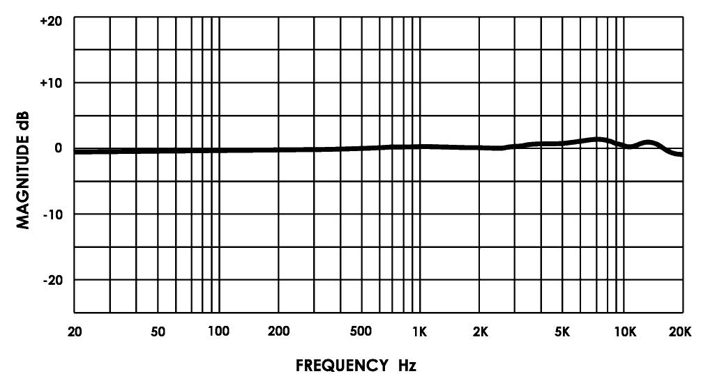 sterling audio st66 tube