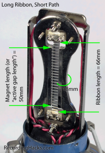 Long ribbon motor measurements